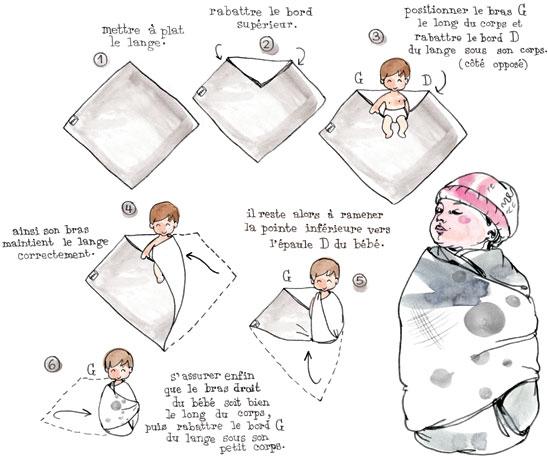 Какие пеленки лучше для новорожденного зимой