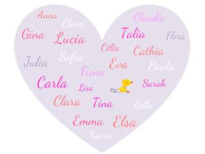 Sélection de prénoms courts pour les filles