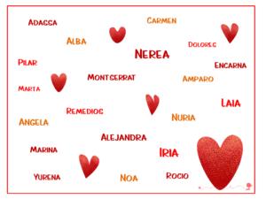 Des prénoms espagnols filles à télécharger en image