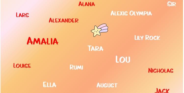 Trouvez le prénom de bébé dans cette sélection de prénoms de bébés de stars de 2017