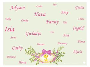 prénoms pour filles sans e